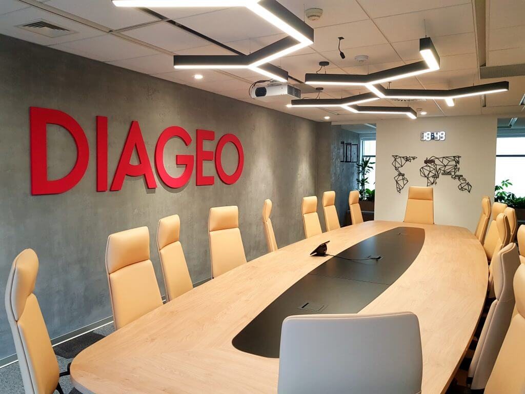 Референс-визит в Diageo Business Services Centre в Будапеште