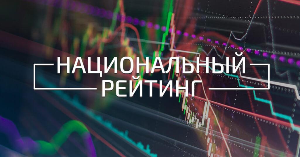 Национальный рейтинг инвестиционного климата в регионах РФ АСИ
