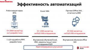 Coca-Cola HBC Russia